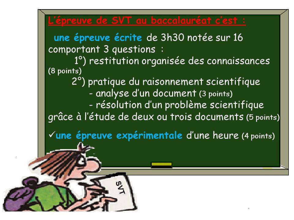 Lépreuve de SVT au baccalauréat cest : une épreuve écrite de 3h30 notée sur 16 comportant 3 questions : 1°) restitution organisée des connaissances (8