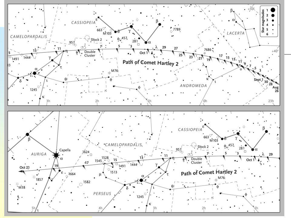 Jump to first page 14/10/2010 Annexe II: Interprétation relativiste de lexpérience de Michelson-Morley: Evénément Référentiel L Référentiel L Si v/c = 3/5 O x 0 =0, t 0 =0 x 0 =0, t 0 =0 I x I =vt I, t I =t I / (1-(v/c) 2 ) x I =0, t I =4 /c t I =5, x I =3 M x M =(v/c -1)c t I /2 x M =-2 x M =-1 t M =(1- v/c)t I /2 t M =2 /c t M =1 N x N =(1+ v/c)c t I /2 x N =2 x N =4 t N =(1+ v/c)t I /2 t N =2 /c t N =4 R x R = vt I, t R =t I x R =0, t R =4 /c t R =5, x R =3 S x S = vt I, t S =t I x S =0, t S =4 /c t S =5, x S =3 4 = (x N - x M ) (1-(v/c) 2 ) = MN (1-(v/c) 2 ) t = t N - t M = (v/c 2 ) (x N - x M ) = (v/c 2 ) MN