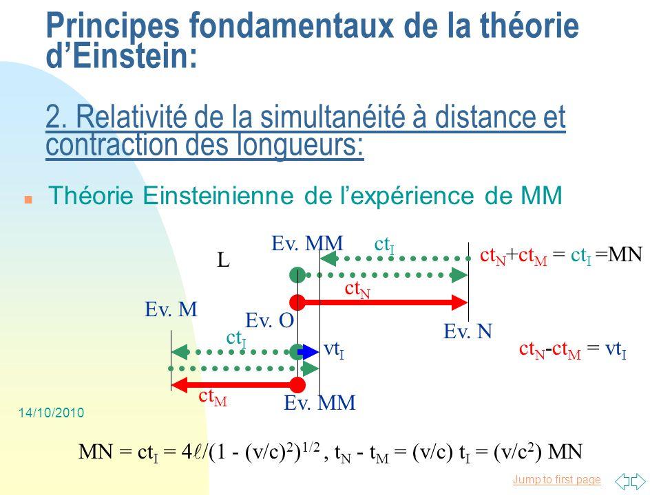 Jump to first page 14/10/2010 n Introduction, Relativité de la durée, Temps propre Principes fondamentaux de la théorie dEinstein: 1.