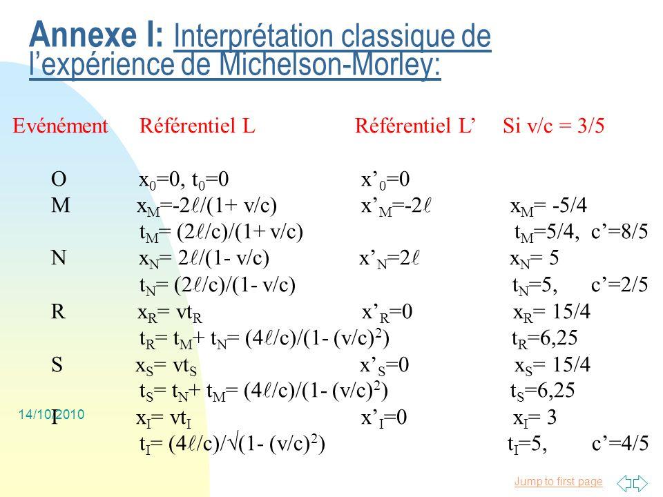 Jump to first page 14/10/2010 n x = (x + v t) / ((1 - (v/c) 2 ) 1/2, n t = (t + (v/c 2 ) x) / ((1 - (v/c) 2 ) 1/2, n x = (x - v t) / ((1 - (v/c) 2 ) 1/2, n t = (t - (v/c 2 ) x) / ((1 - (v/c) 2 ) 1/2.