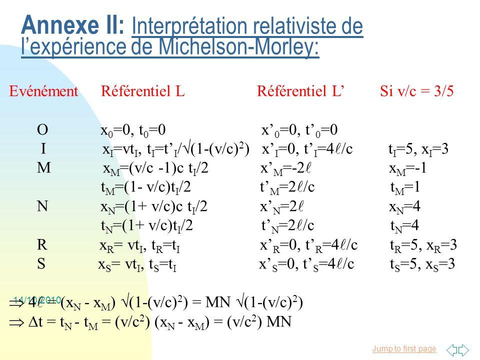 Jump to first page 14/10/2010 Annexe I: Interprétation classique de lexpérience de Michelson-Morley: Evénément Référentiel L Référentiel L Si v/c = 3/5 O x 0 =0, t 0 =0 x 0 =0 M x M =-2 /(1+ v/c) x M =-2 x M = -5/4 t M = (2 /c)/(1+ v/c) t M =5/4, c=8/5 N x N = 2 /(1- v/c) x N =2 x N = 5 t N = (2 /c)/(1- v/c) t N =5, c=2/5 R x R = vt R x R =0 x R = 15/4 t R = t M + t N = (4 /c)/(1- (v/c) 2 ) t R =6,25 S x S = vt S x S =0 x S = 15/4 t S = t N + t M = (4 /c)/(1- (v/c) 2 ) t S =6,25 I x I = vt I x I =0 x I = 3 t I = (4 /c)/ (1- (v/c) 2 ) t I =5, c=4/5