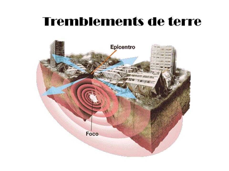 Tremblements de terre