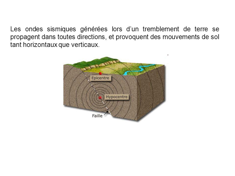 Les ondes sismiques générées lors dun tremblement de terre se propagent dans toutes directions, et provoquent des mouvements de sol tant horizontaux q