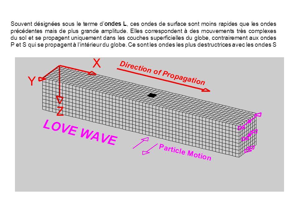Souvent désignées sous le terme dondes L, ces ondes de surface sont moins rapides que les ondes précédentes mais de plus grande amplitude. Elles corre
