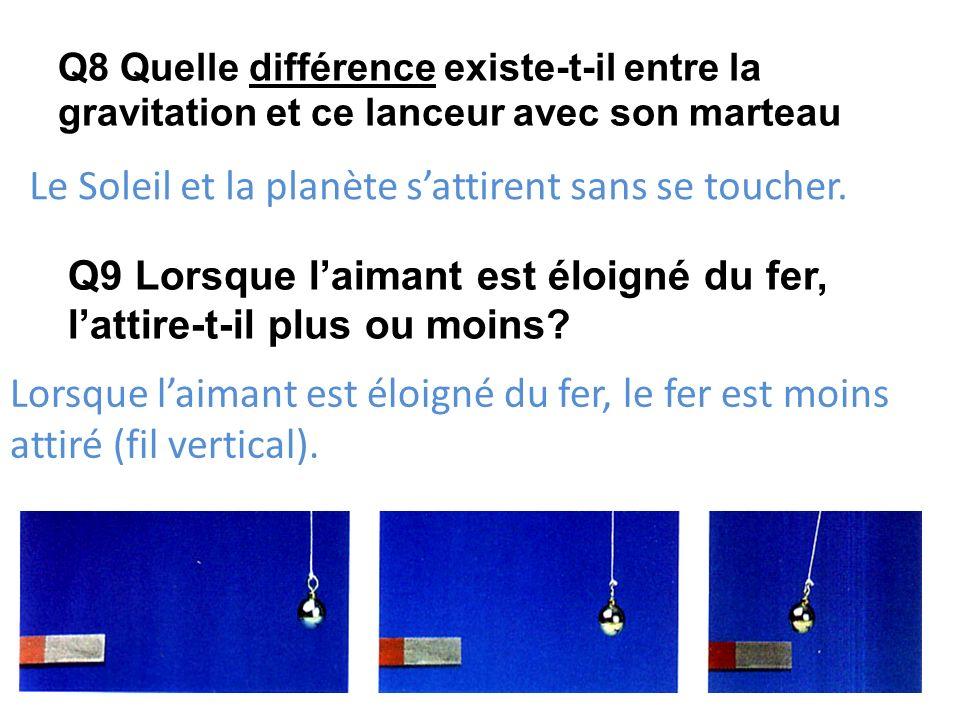 Q8 Quelle différence existe-t-il entre la gravitation et ce lanceur avec son marteau Le Soleil et la planète sattirent sans se toucher. Q9 Lorsque lai