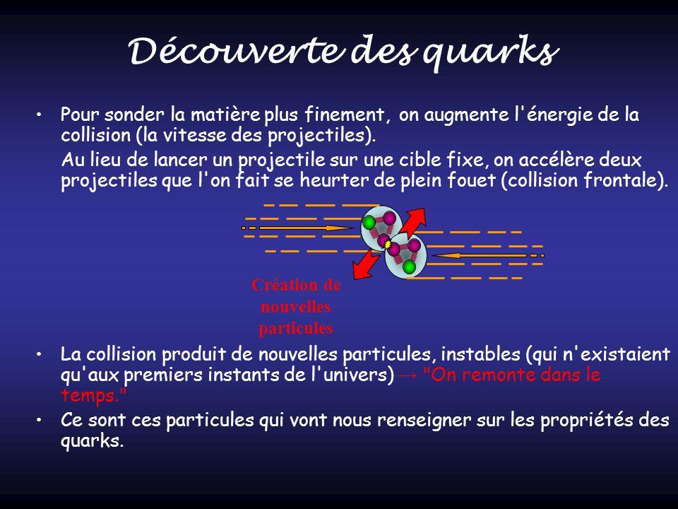 Découverte des quarks Pour sonder la matière plus finement, on augmente l'énergie de la collision (la vitesse des projectiles). Au lieu de lancer un p