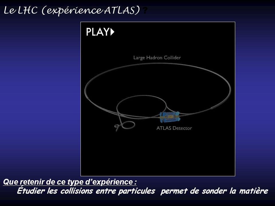 Le LHC (expérience ATLAS) ? Que retenir de ce type dexpérience : Étudier les collisions entre particules permet de sonder la matière