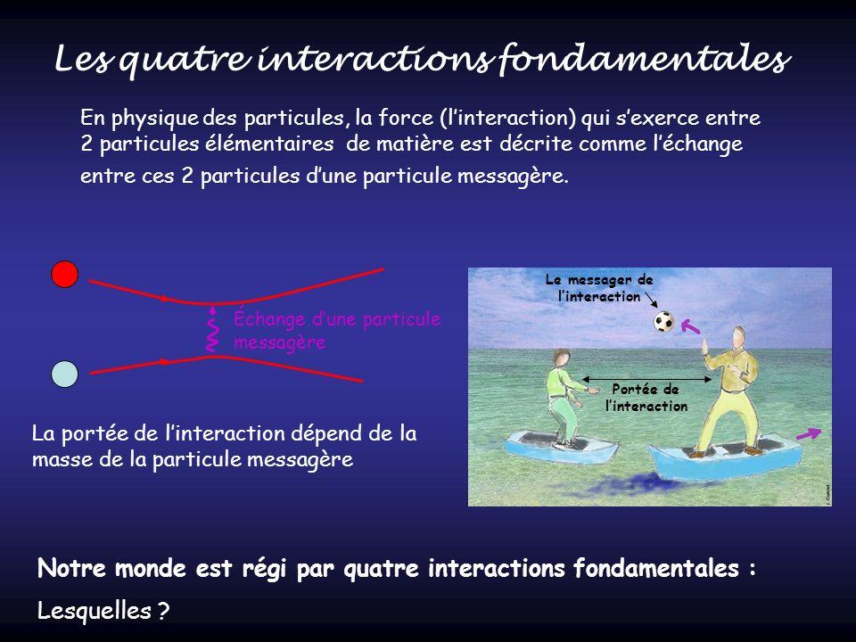 Les quatre interactions fondamentales En physique des particules, la force (linteraction) qui sexerce entre 2 particules élémentaires de matière est d