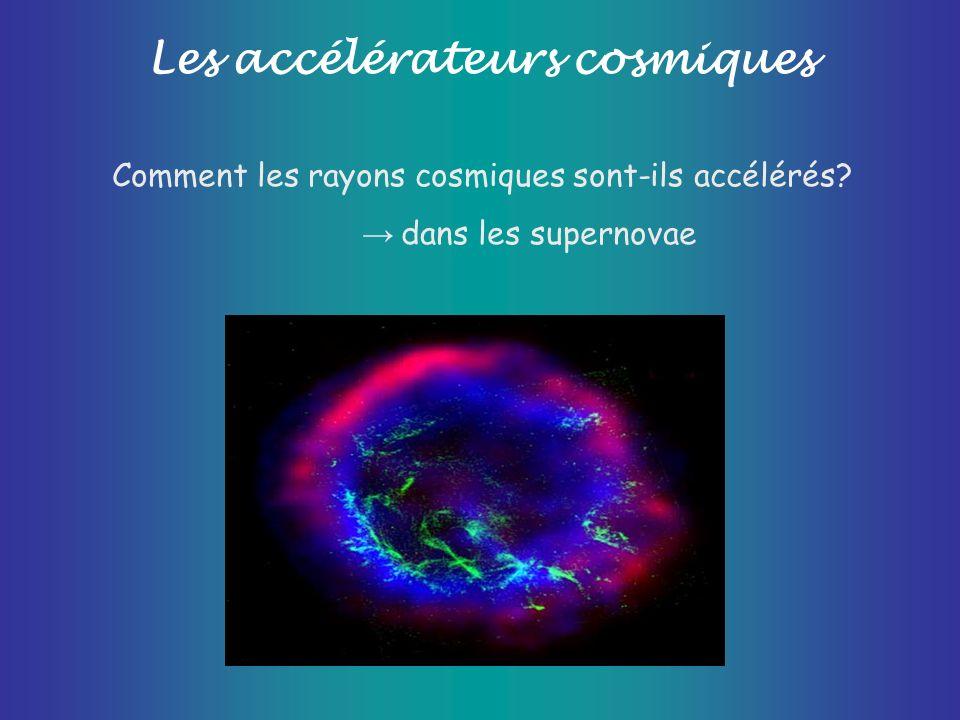 Les accélérateurs cosmiques Comment les rayons cosmiques sont-ils accélérés? dans les supernovae
