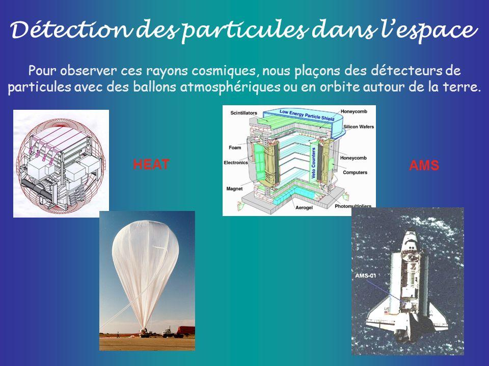 Détection des particules dans lespace Pour observer ces rayons cosmiques, nous plaçons des détecteurs de particules avec des ballons atmosphériques ou