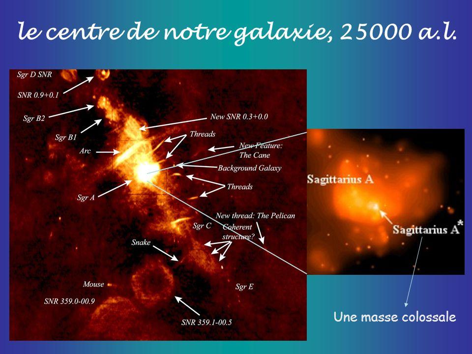 le centre de notre galaxie, 25000 a.l. Une masse colossale
