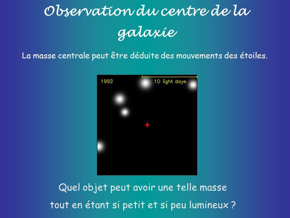 Observation du centre de la galaxie La masse centrale peut être déduite des mouvements des étoiles. Quel objet peut avoir une telle masse tout en étan