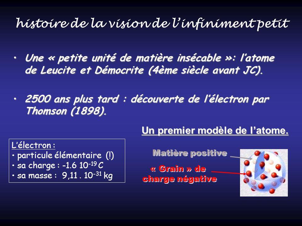 Une « petite unité de matière insécable »: latome de Leucite et Démocrite (4ème siècle avant JC).Une « petite unité de matière insécable »: latome de