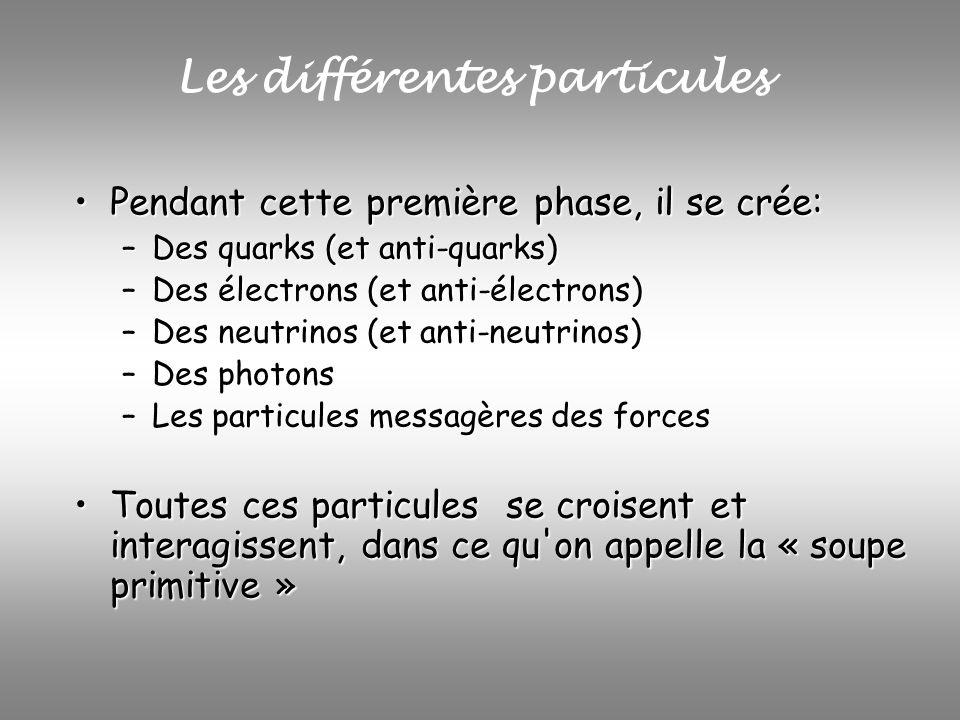 Les différentes particules Pendant cette première phase, il se crée:Pendant cette première phase, il se crée: –Des quarks (et anti-quarks) –Des électr