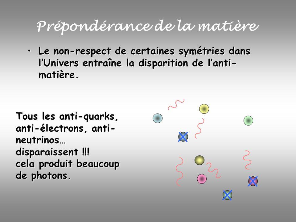 Prépondérance de la matière Le non-respect de certaines symétries dans lUnivers entraîne la disparition de lanti- matière.Le non-respect de certaines