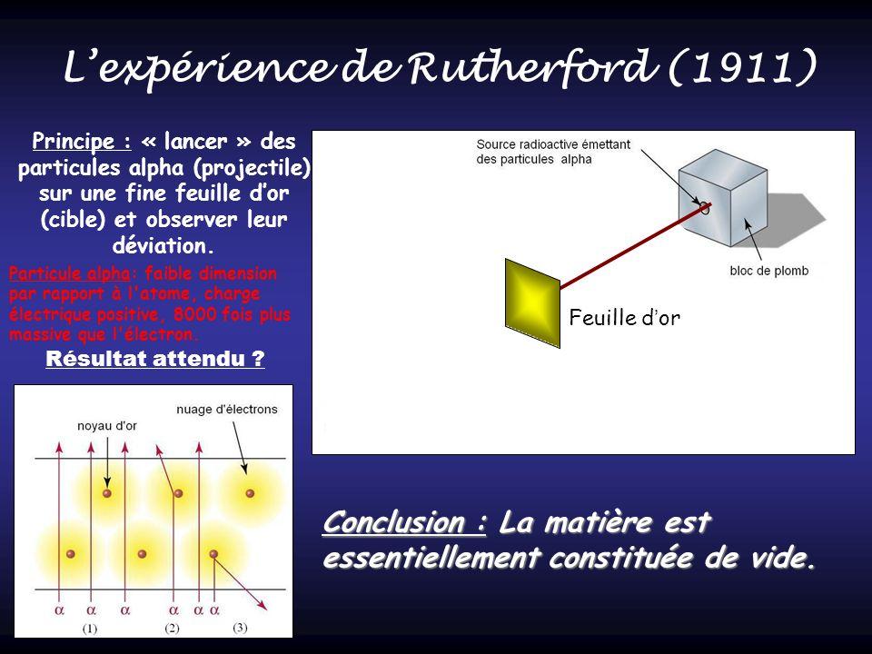 Principe : « lancer » des particules alpha (projectile) sur une fine feuille dor (cible) et observer leur déviation. Lexpérience de Rutherford (1911)