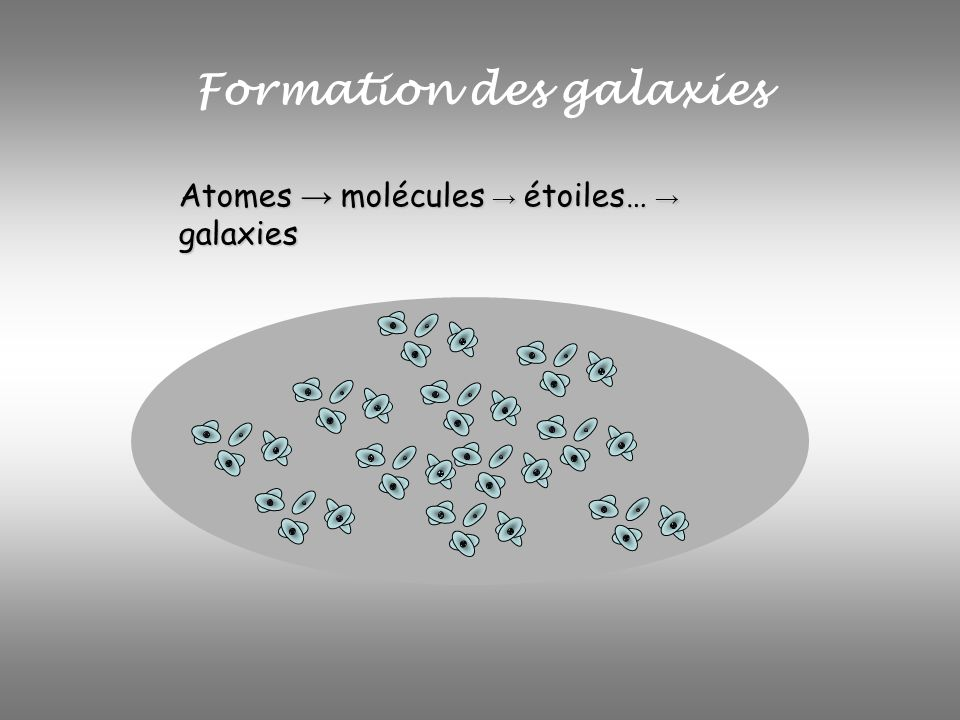 Formation des galaxies Atomes molécules étoiles… galaxies