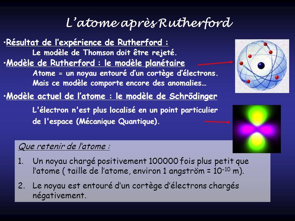 Latome après Rutherford Résultat de lexpérience de Rutherford : Le modèle de Thomson doit être rejeté. Modèle de Rutherford : le modèle planétaire Ato