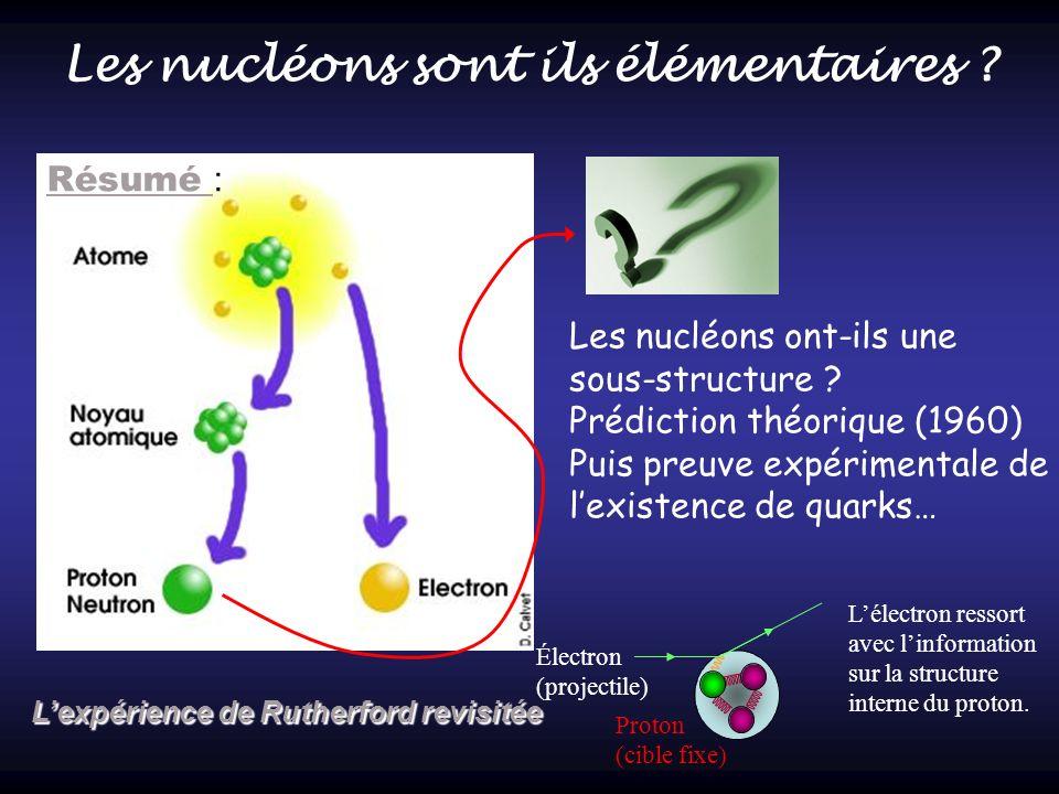 Les nucléons sont ils élémentaires ? Résumé : Les nucléons ont-ils une sous-structure ? Prédiction théorique (1960) Puis preuve expérimentale de lexis