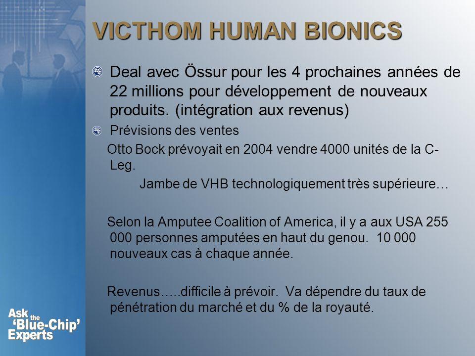 VICTHOM HUMAN BIONICS Deal avec Össur pour les 4 prochaines années de 22 millions pour développement de nouveaux produits.