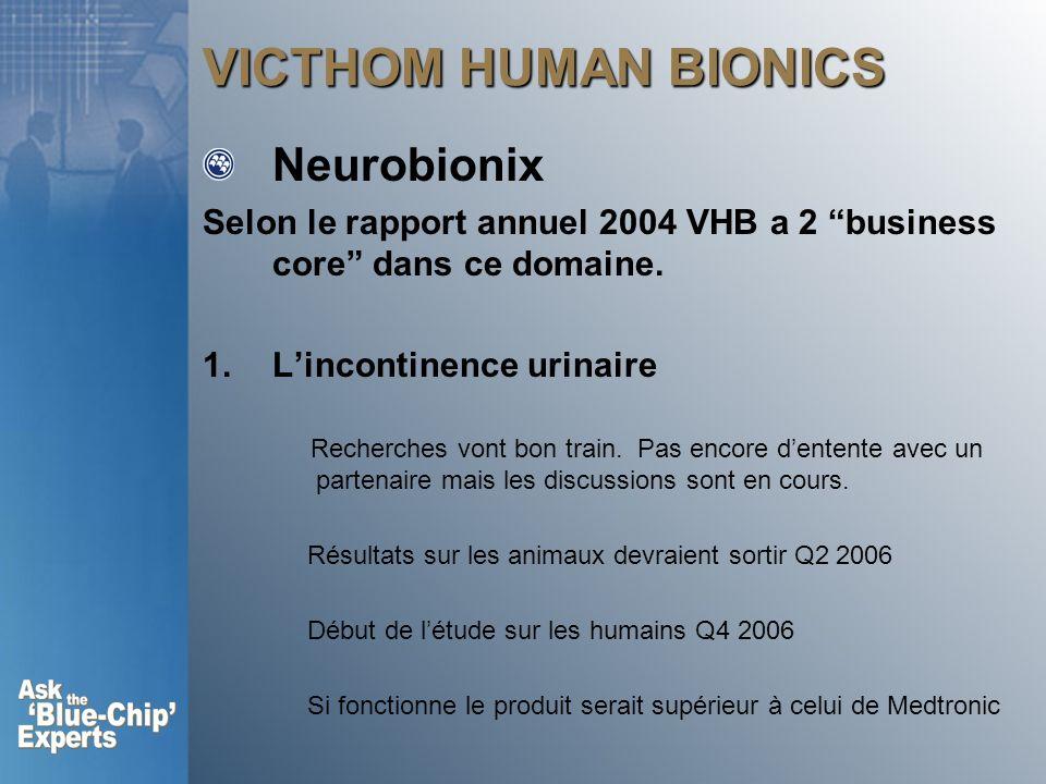 VICTHOM HUMAN BIONICS Neurobionix Selon le rapport annuel 2004 VHB a 2 business core dans ce domaine. 1.Lincontinence urinaire Recherches vont bon tra