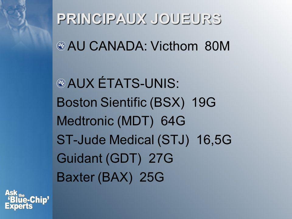 PRINCIPAUX JOUEURS AU CANADA: Victhom 80M AUX ÉTATS-UNIS: Boston Sientific (BSX) 19G Medtronic (MDT) 64G ST-Jude Medical (STJ) 16,5G Guidant (GDT) 27G Baxter (BAX) 25G