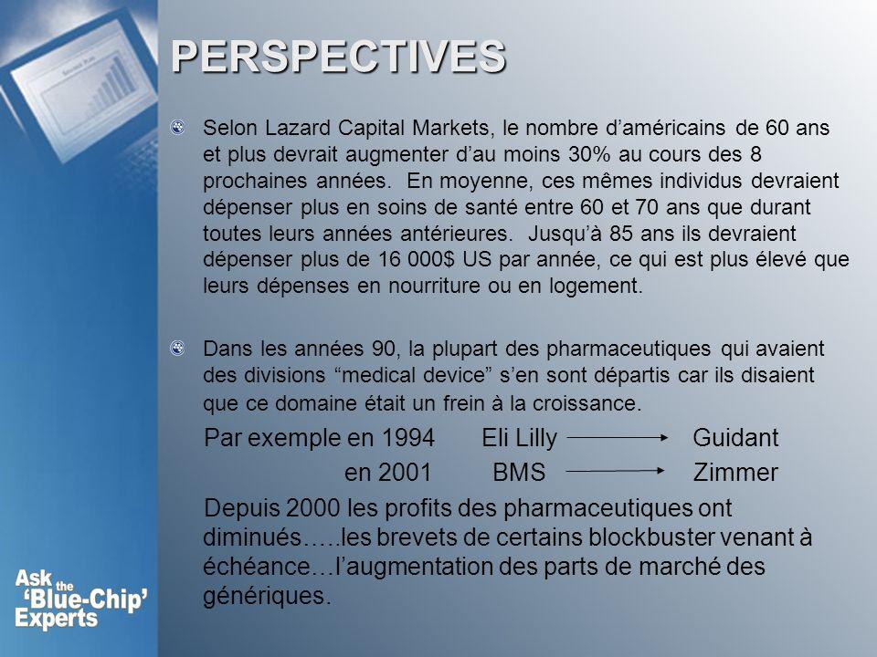 PERSPECTIVES Selon Lazard Capital Markets, le nombre daméricains de 60 ans et plus devrait augmenter dau moins 30% au cours des 8 prochaines années.
