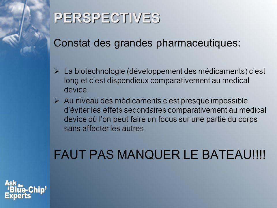 PERSPECTIVES Constat des grandes pharmaceutiques: La biotechnologie (développement des médicaments) cest long et cest dispendieux comparativement au medical device.