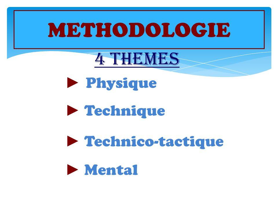 METHODOLOGIE 4 THEMES Physique Technique Technico-tactique Mental