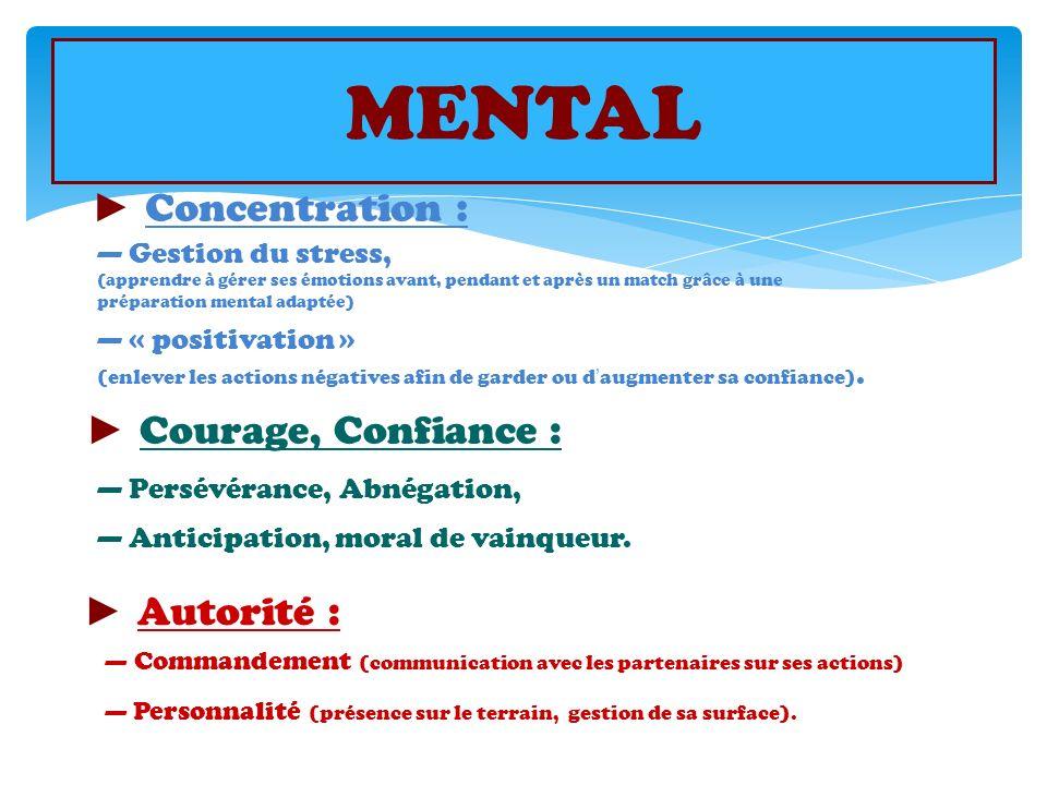 MENTAL Concentration : Gestion du stress, (apprendre à gérer ses émotions avant, pendant et après un match grâce à une préparation mental adaptée) « p