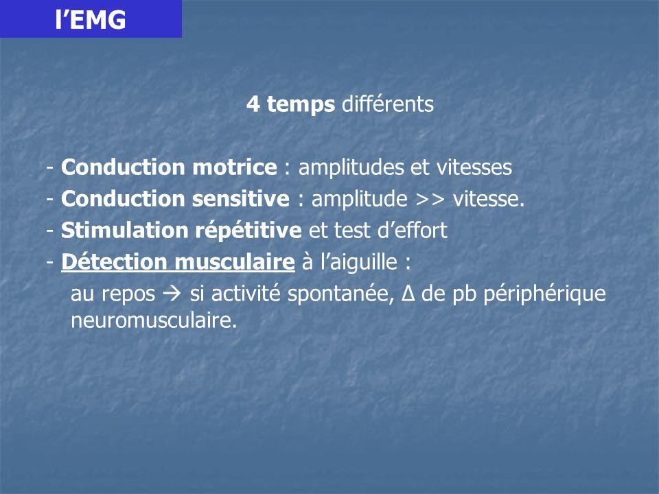 lEMG 4 temps différents - Conduction motrice : amplitudes et vitesses - Conduction sensitive : amplitude >> vitesse.