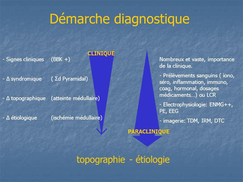 lEMG Conduction sensitive nerf médian Pouce et index racine C6 nerf médian médius racine C7 nerf cubital auriculaire racine C8 potentiels sensitifs