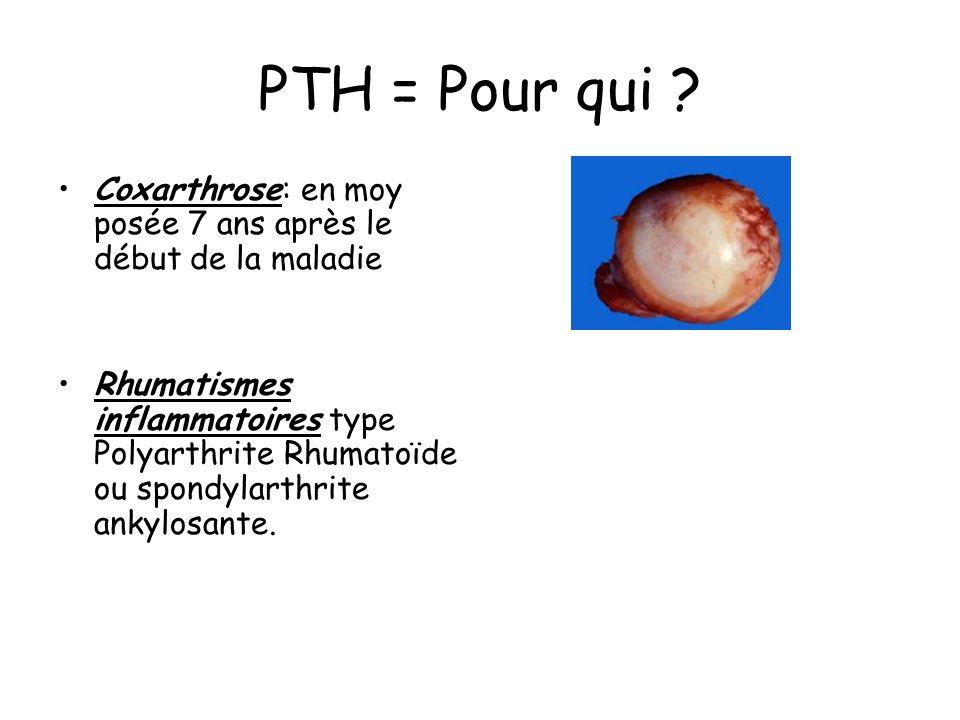 PTH = Pour qui .