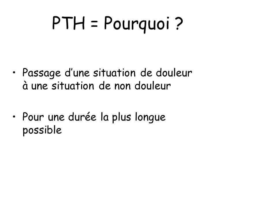 PTH = Pourquoi .
