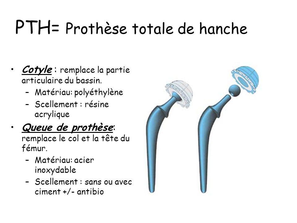 PTH = En chiffres Europe : 550.000 / an Etats-Unis: 300.000/an France : 100.000/an opération de routine.