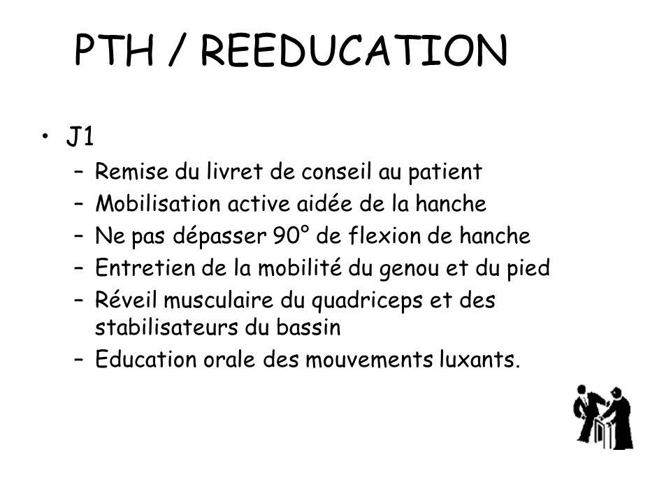 PTH / REEDUCATION J1 –Remise du livret de conseil au patient –Mobilisation active aidée de la hanche –Ne pas dépasser 90° de flexion de hanche –Entretien de la mobilité du genou et du pied –Réveil musculaire du quadriceps et des stabilisateurs du bassin –Education orale des mouvements luxants.
