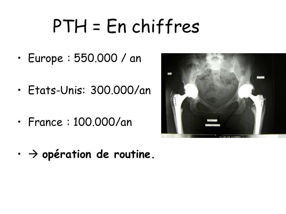 PTH /Voie dabord Avantages/ Inconvénients Externe pure: –Par « trochantérotomie » nécessite la section du grand trochanter puis son ostéosynthèse.