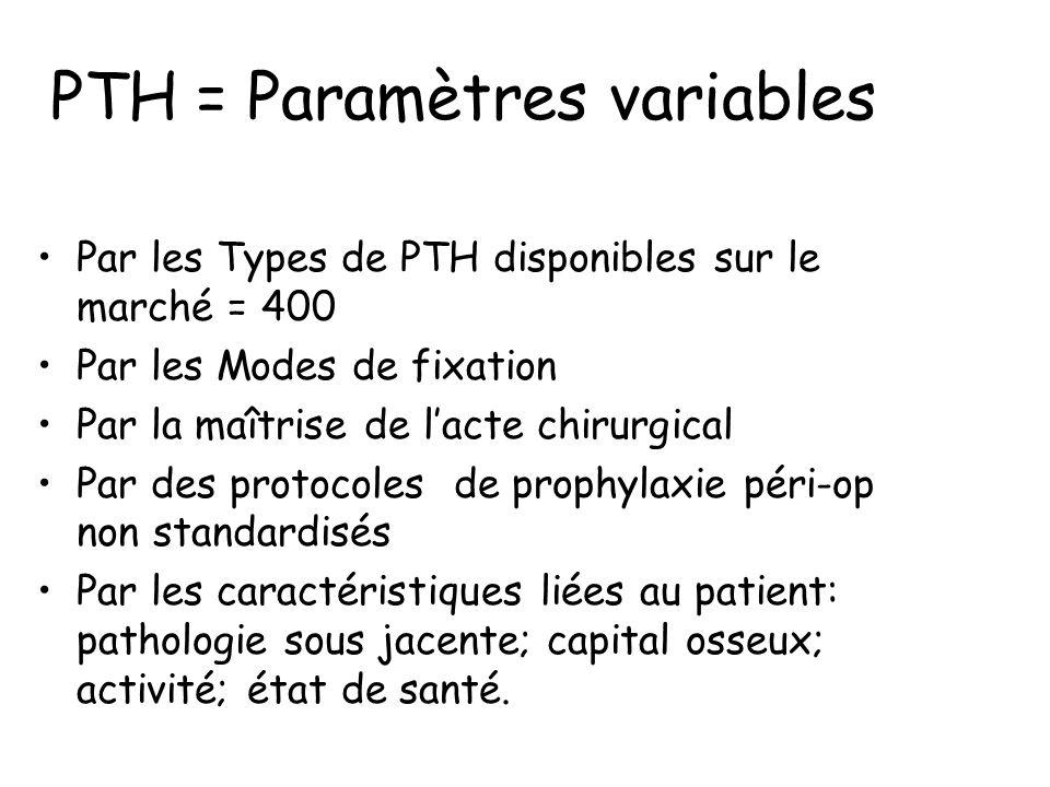 PTH / REEDUCATION J3 –Reprise de la marche avec deux cannes anglaises (cannes anté-brachiales) –Questionner le patient sur le livret distribué.