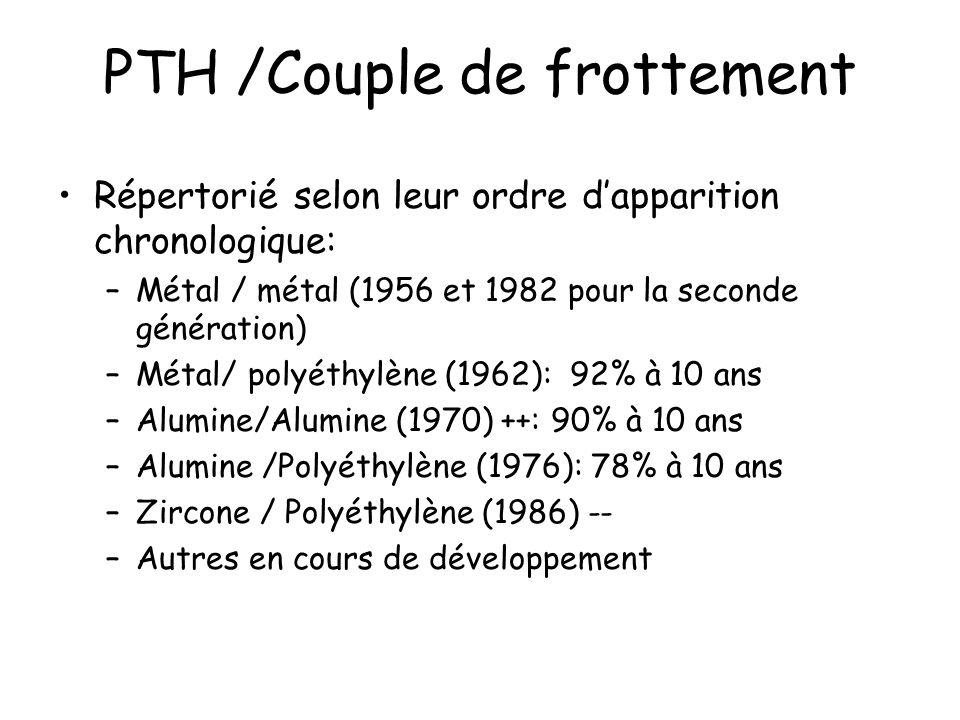 PTH /Couple de frottement Répertorié selon leur ordre dapparition chronologique: –Métal / métal (1956 et 1982 pour la seconde génération) –Métal/ polyéthylène (1962): 92% à 10 ans –Alumine/Alumine (1970) ++: 90% à 10 ans –Alumine /Polyéthylène (1976): 78% à 10 ans –Zircone / Polyéthylène (1986) -- –Autres en cours de développement