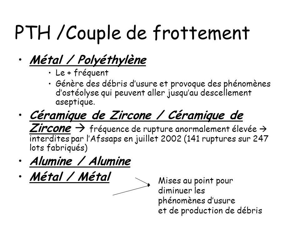 PTH /Couple de frottement Métal / Polyéthylène Le + fréquent Génère des débris dusure et provoque des phénomènes dostéolyse qui peuvent aller jusquau descellement aseptique.