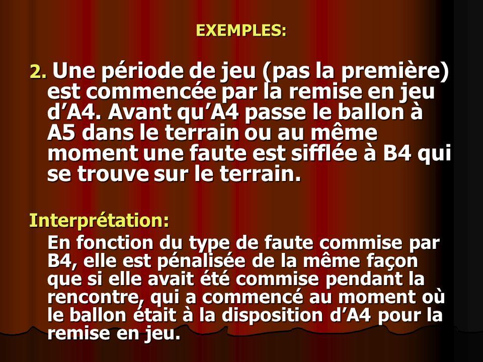 EXEMPLES: 2. Une période de jeu (pas la première) est commencée par la remise en jeu dA4. Avant quA4 passe le ballon à A5 dans le terrain ou au même m