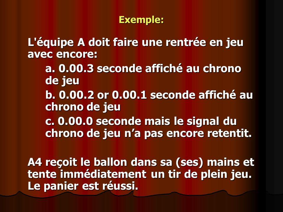 Exemple: L'équipe A doit faire une rentrée en jeu avec encore: a. 0.00.3 seconde affiché au chrono de jeu b. 0.00.2 or 0.00.1 seconde affiché au chron