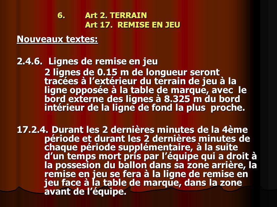 6.Art 2. TERRAIN Art 17. REMISE EN JEU Nouveaux textes: 2.4.6. Lignes de remise en jeu 2 lignes de 0.15 m de longueur seront tracées à lextérieur du t