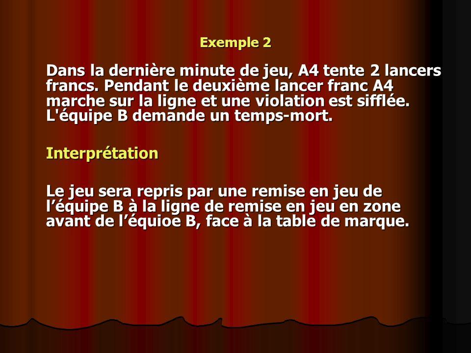 Exemple 2 Dans la dernière minute de jeu, A4 tente 2 lancers francs. Pendant le deuxième lancer franc A4 marche sur la ligne et une violation est siff