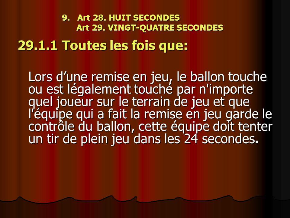 9. Art 28. HUIT SECONDES Art 29. VINGT-QUATRE SECONDES 29.1.1 Toutes les fois que: Lors dune remise en jeu, le ballon touche ou est légalement touché