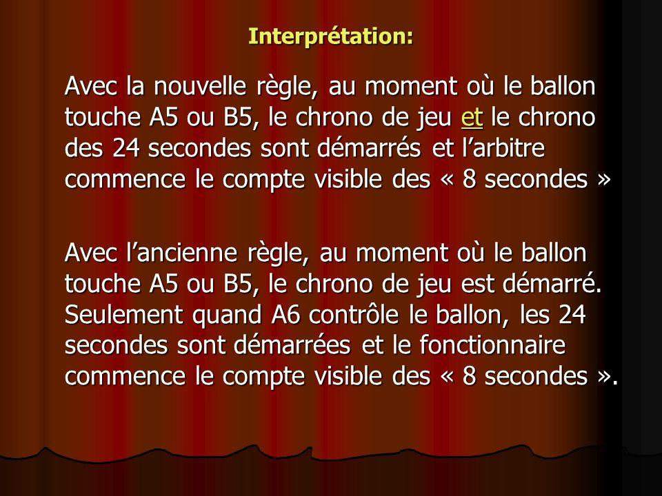 Interprétation: Avec la nouvelle règle, au moment où le ballon touche A5 ou B5, le chrono de jeu et le chrono des 24 secondes sont démarrés et larbitr