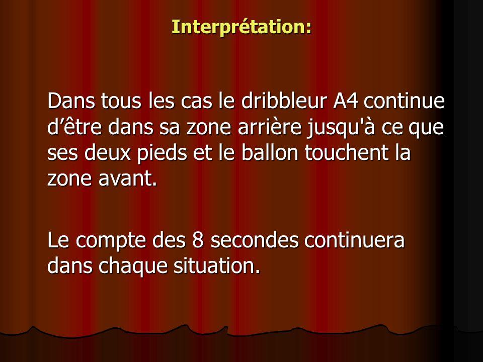 Interprétation: Dans tous les cas le dribbleur A4 continue dêtre dans sa zone arrière jusqu'à ce que ses deux pieds et le ballon touchent la zone avan