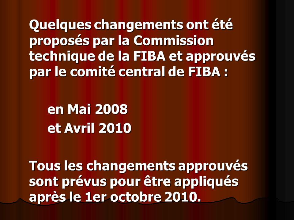 Quelques changements ont été proposés par la Commission technique de la FIBA et approuvés par le comité central de FIBA : en Mai 2008 et Avril 2010 To