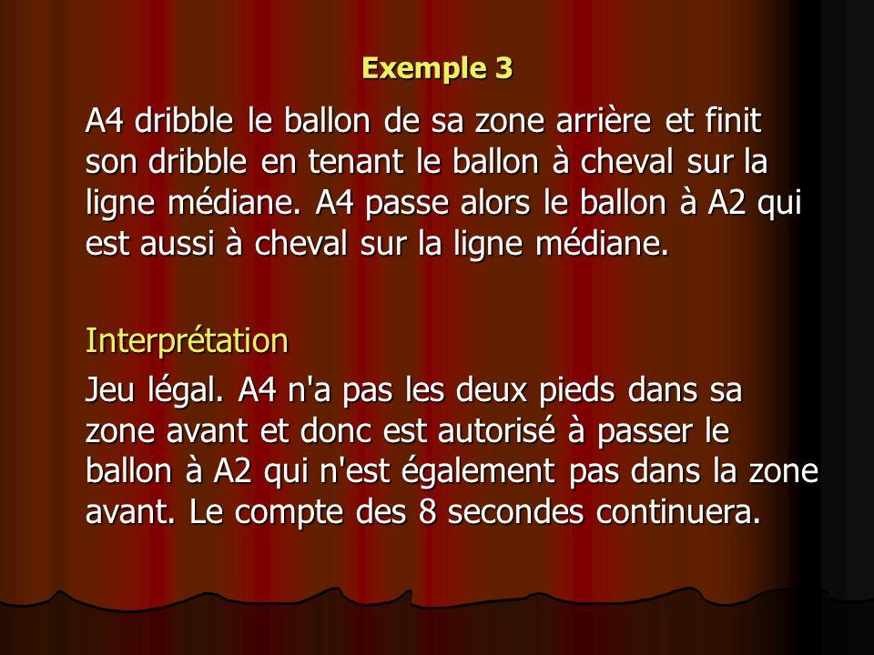 Exemple 3 A4 dribble le ballon de sa zone arrière et finit son dribble en tenant le ballon à cheval sur la ligne médiane. A4 passe alors le ballon à A