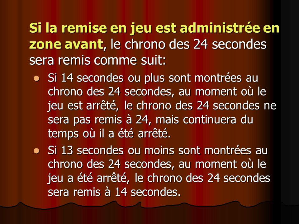 Si la remise en jeu est administrée en zone avant, le chrono des 24 secondes sera remis comme suit: Si 14 secondes ou plus sont montrées au chrono des